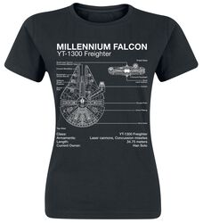 Millenium Falcon - Sketch
