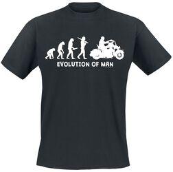 Evolution Of Man