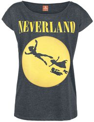 Neverland Seattle