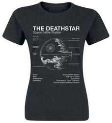 Death Star - Sketch