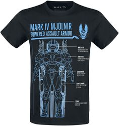 5 - Mark IV Mjolnir Blueprint