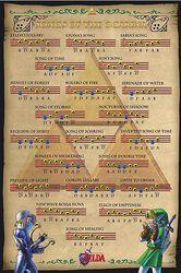 Songs Of Ocarina